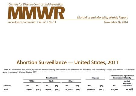 2011 CDC abortion ststas 2014