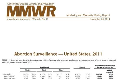 NY 2011 CDC abortion ststas 2014